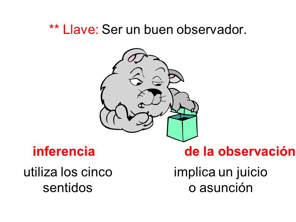 ** Llave: Ser un buen observador. inferencia de la observación implica un juicio o asunción utiliza los cinco sentidos