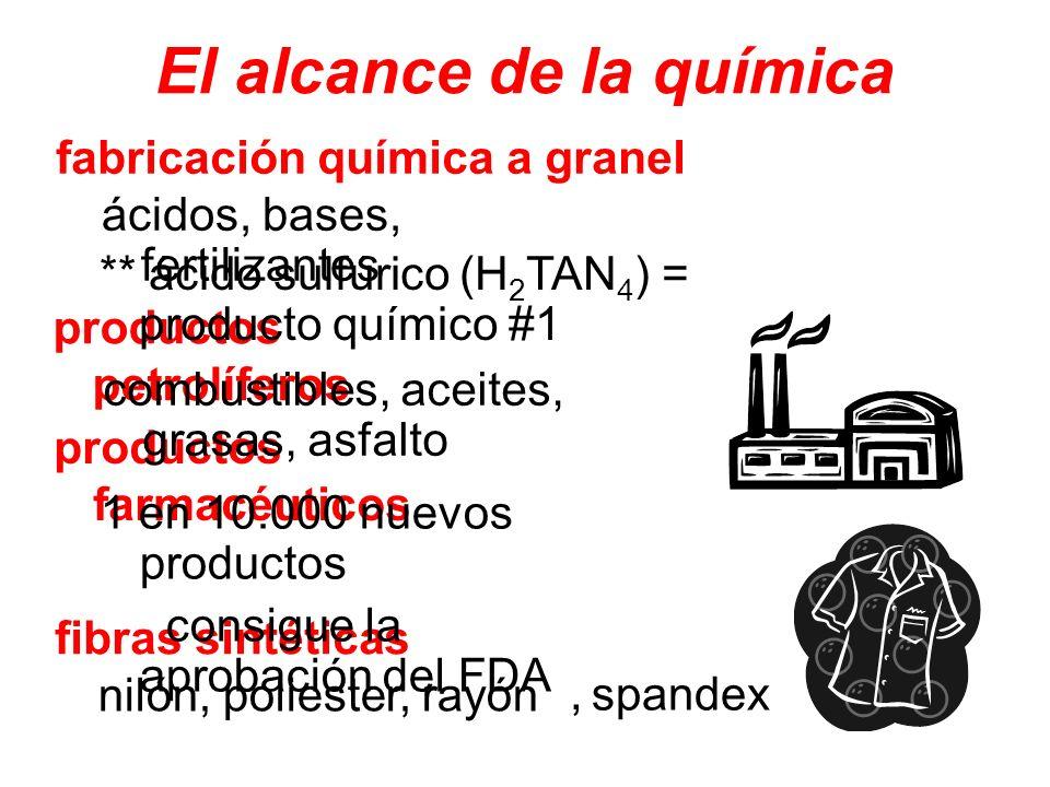 El alcance de la química productos farmacéuticos nilón, poliester, rayón fabricación química a granel productos petrolíferos fibras sintéticas ácidos,