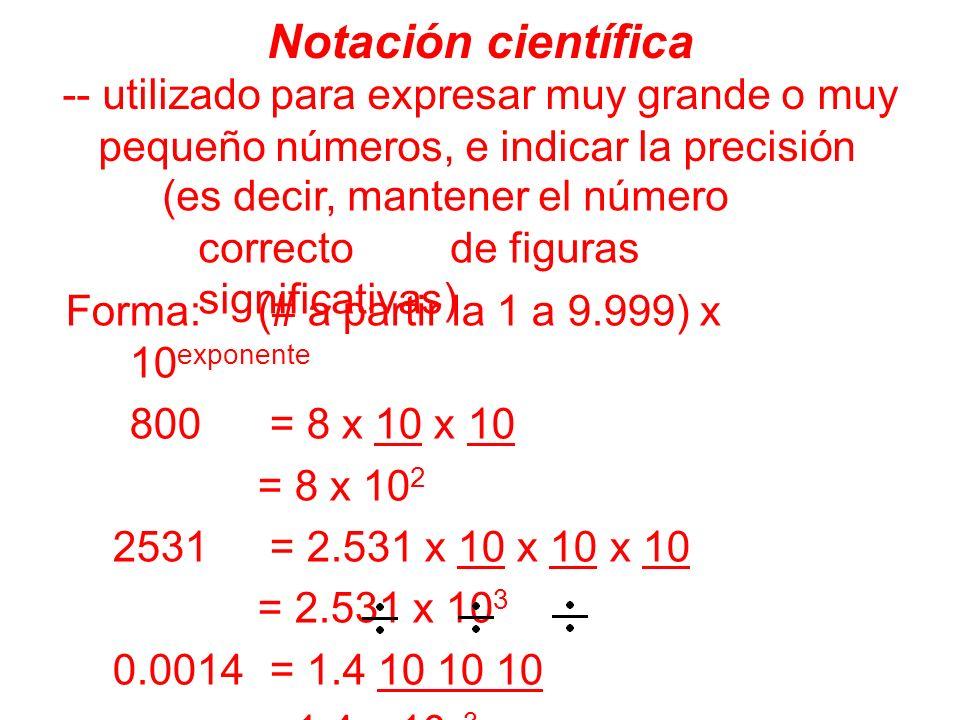 Notación científica -- utilizado para expresar muy grande o muy pequeño números, e indicar la precisión (es decir, mantener el número correcto de figu
