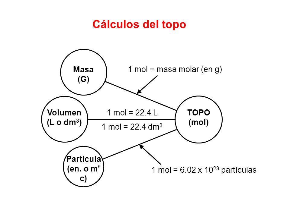 Cálculos del topo 1 mol = 6.02 x 10 23 partículas TOPO (mol) Masa (G) Partícula (en. o m' c) 1 mol = masa molar (en g) Volumen (L o dm 3 ) 1 mol = 22.