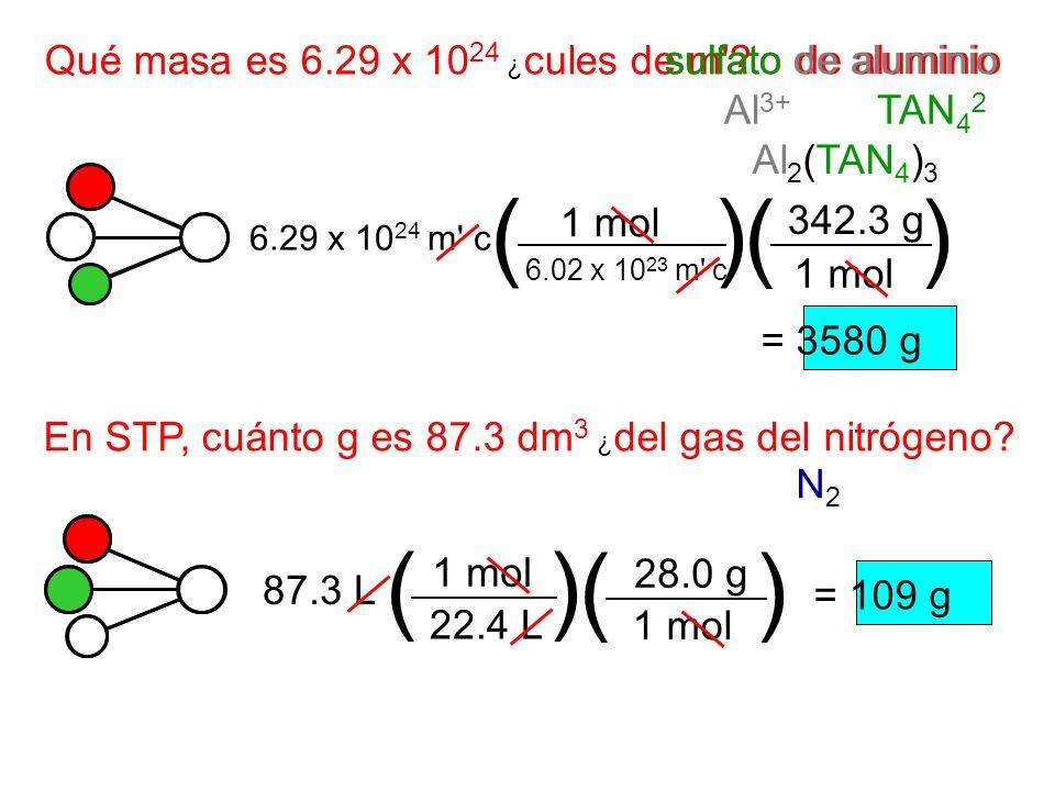 22.4 L () 1 mol 87.3 L Qué masa es 6.29 x 10 24 ¿ cules de m'? Al 3+ TAN 4 2 Al 2 (TAN 4 ) 3 sulfato de aluminio = 3580 g () 1 mol 342.3 g () 1 mol 6.