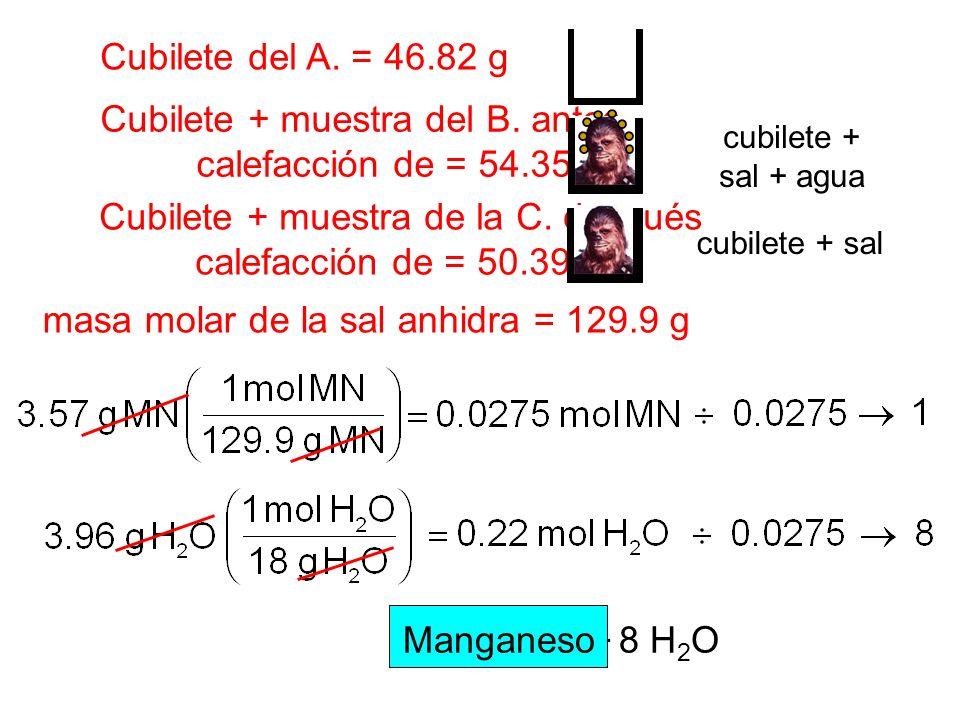 cubilete + sal + agua Cubilete del A. = 46.82 g Cubilete + muestra del B. antes calefacción de = 54.35 g Cubilete + muestra de la C. después calefacci