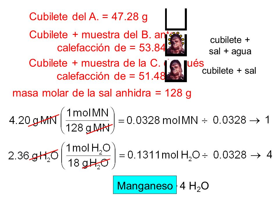 cubilete + sal + agua Cubilete del A. = 47.28 g Cubilete + muestra del B. antes calefacción de = 53.84 g Cubilete + muestra de la C. después calefacci