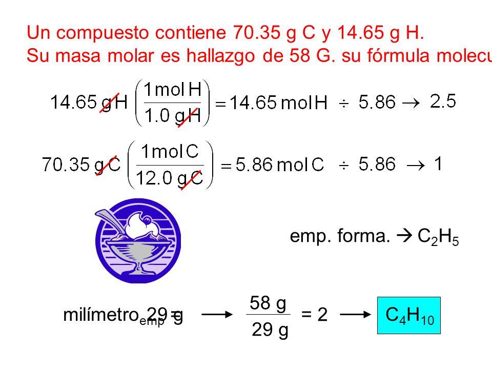 Un compuesto contiene 70.35 g C y 14.65 g H. Su masa molar es hallazgo de 58 G. su fórmula molecular. emp. forma. C 2 H 5 milímetro emp =29 g 58 g 29