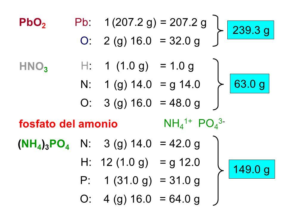 PbO 2 HNO 3 fosfato del amonio Pb: 1 (207.2 g) = 207.2 g O: 2 (g) 16.0 = 32.0 g 239.3 g H: 1 (1.0 g) = 1.0 g N: 1 (g) 14.0 = g 14.0 63.0 g O: 3 (g) 16