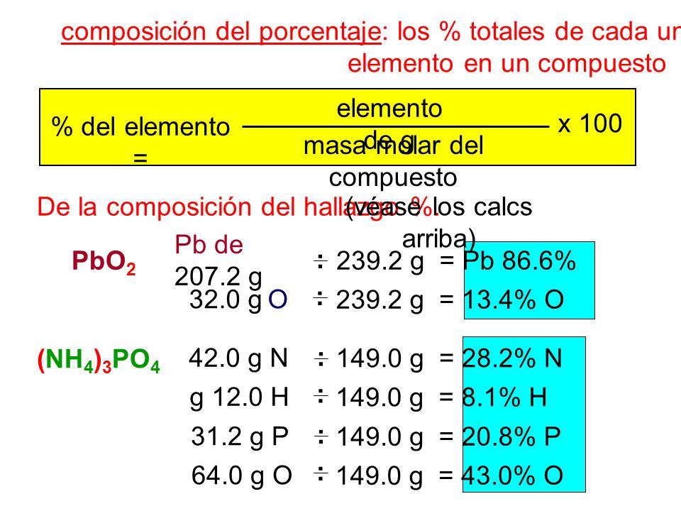 composición del porcentaje: los % totales de cada uno elemento en un compuesto De la composición del hallazgo %. PbO 2 (NH 4 ) 3 PO 4 % del elemento =