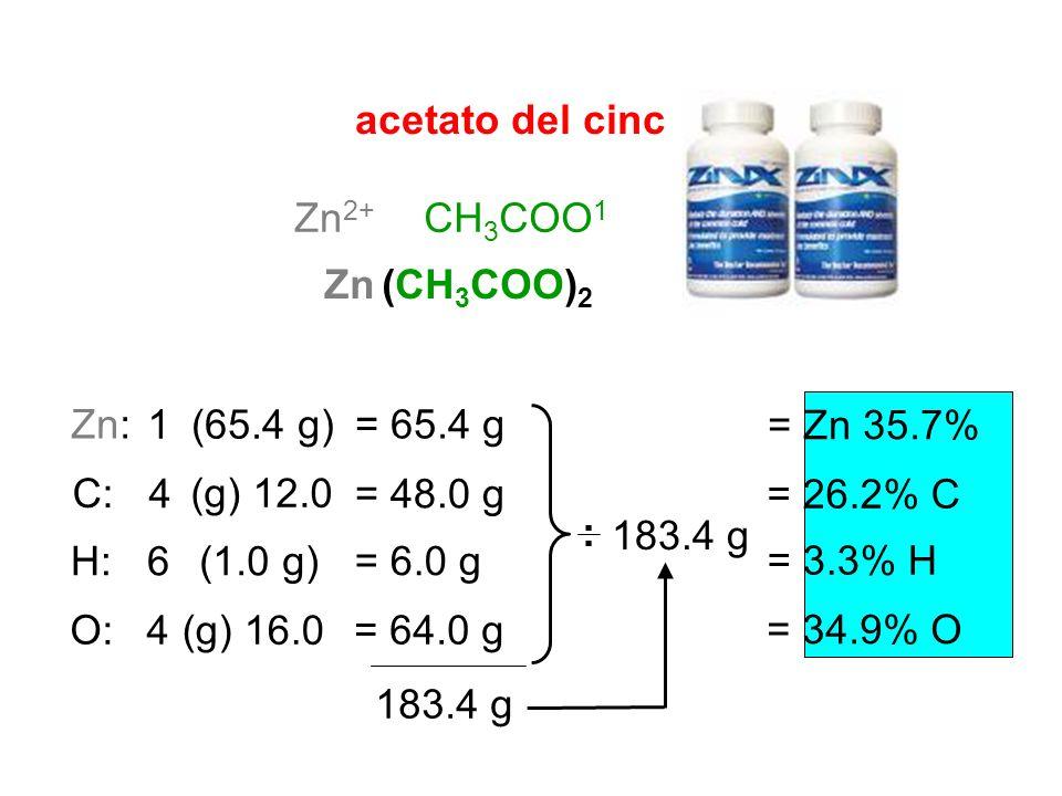 acetato del cinc Zn 2+ CH 3 COO 1 Zn (CH 3 COO) 2 183.4 g = 3.3% H = 34.9% O = Zn 35.7% = 26.2% C : C: 4 (g) 12.0 = 48.0 g Zn: 1 (65.4 g) = 65.4 g H: