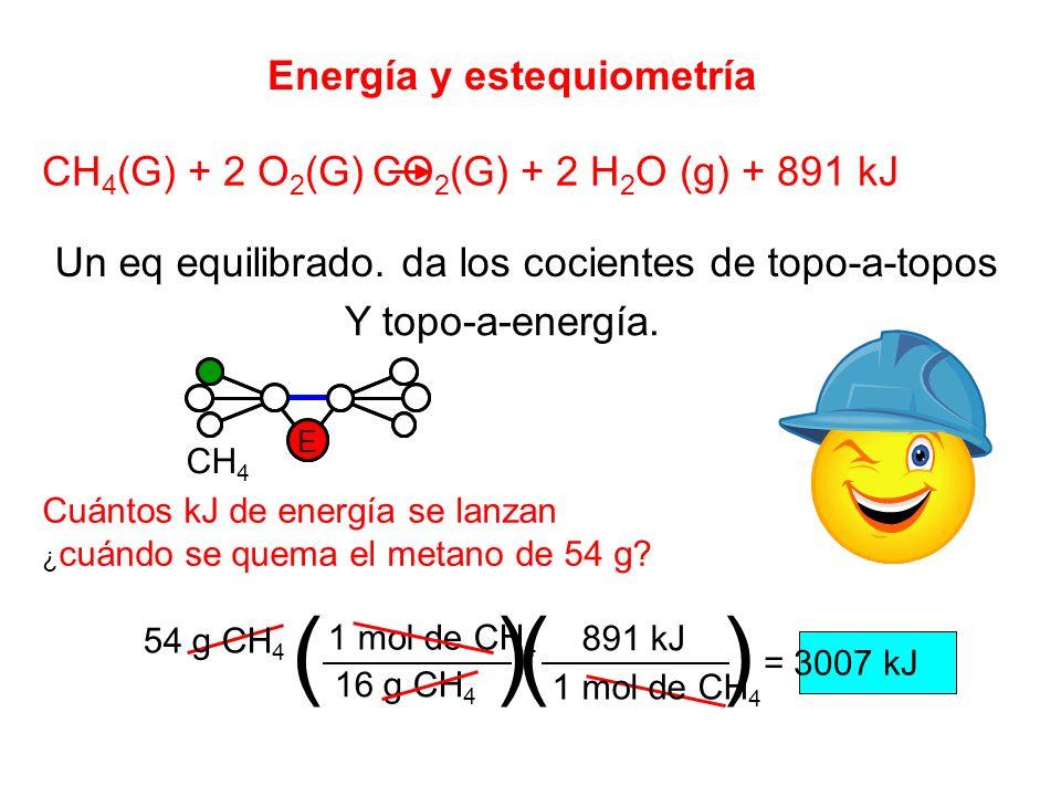 1 mol de CH 4 Un eq equilibrado. da los cocientes de topo-a-topos Energía y estequiometría CH 4 (G) + 2 O 2 (G) CO 2 (G) + 2 H 2 O (g) + 891 kJ Cuánto