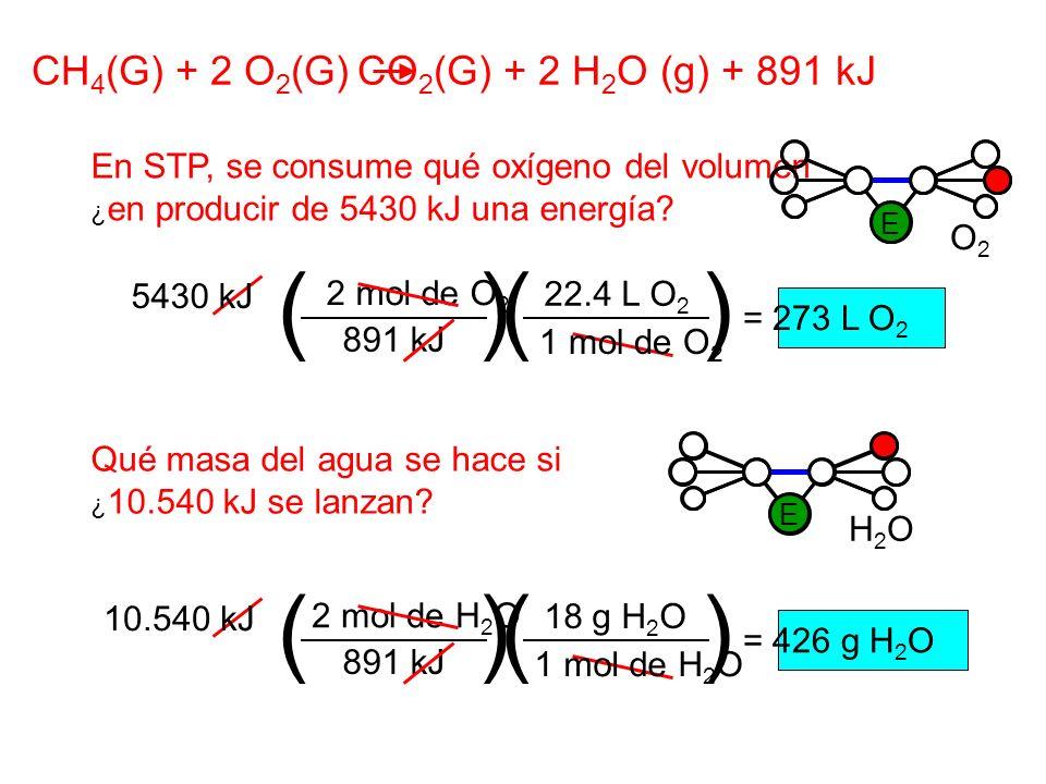 Qué masa del agua se hace si ¿ 10.540 kJ se lanzan? CH 4 (G) + 2 O 2 (G) CO 2 (G) + 2 H 2 O (g) + 891 kJ En STP, se consume qué oxígeno del volumen ¿