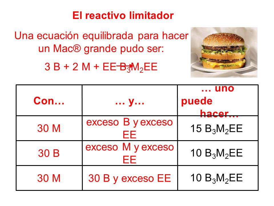 El reactivo limitador Una ecuación equilibrada para hacer un Mac® grande pudo ser: 3 B + 2 M + EE B 3 M 2 EE 30 B y exceso EE30 M exceso M y exceso EE