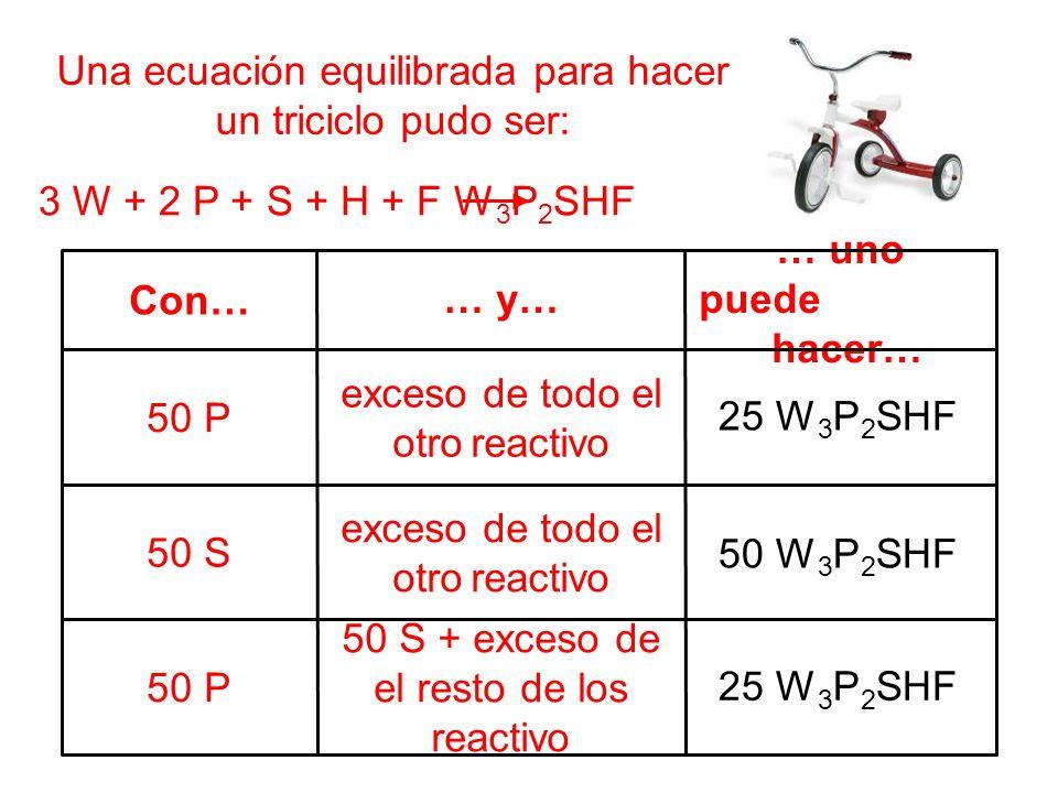 50 P Una ecuación equilibrada para hacer un triciclo pudo ser: … uno puede hacer… … y… Con… 50 S + exceso de el resto de los reactivo exceso de todo e
