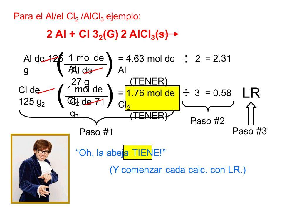2 Para el Al/el Cl 2 /AlCl 3 ejemplo: 1 mol de Al Al de 27 g Al de 125 g () = 4.63 mol de Al (TENER) 1 mol de Cl 2 Cl de 71 g 2 Cl de 125 g 2 () = 1.7