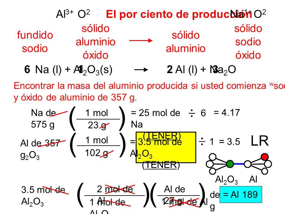 El por ciento de producción fundido sodio sólido aluminio óxido sólido aluminio sólido sodio óxido Encontrar la masa del aluminio producida si usted c
