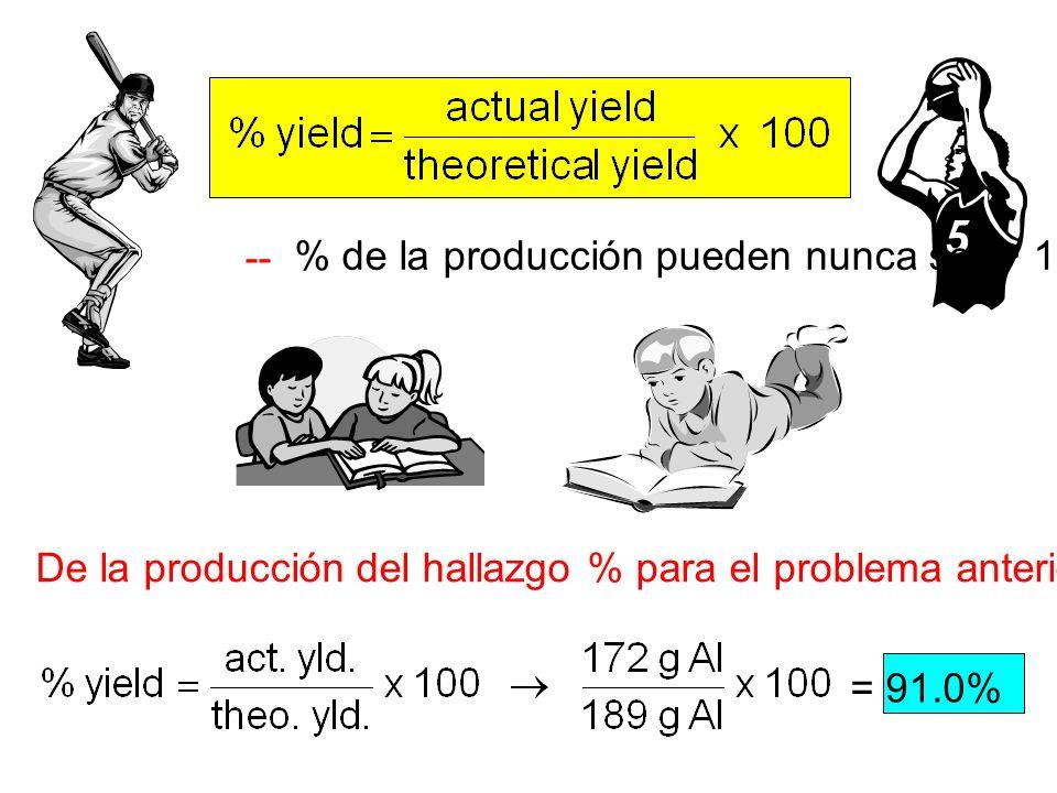 = 91.0% De la producción del hallazgo % para el problema anterior. % de la producción pueden nunca ser > 100%. --