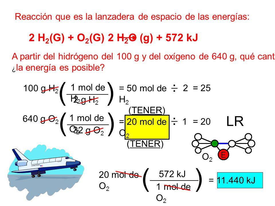 Reacción que es la lanzadera de espacio de las energías: 2 H 2 (G) + O 2 (G) 2 H 2 O (g) + 572 kJ A partir del hidrógeno del 100 g y del oxígeno de 64