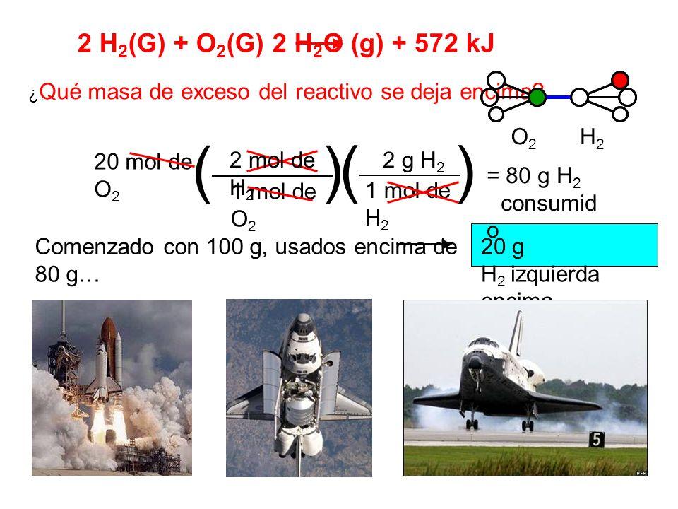 ¿ Qué masa de exceso del reactivo se deja encima? 2 H 2 (G) + O 2 (G) 2 H 2 O (g) + 572 kJ 2 g H 2 = 80 g H 2 consumid o () 1 mol de O 2 1 mol de H 2