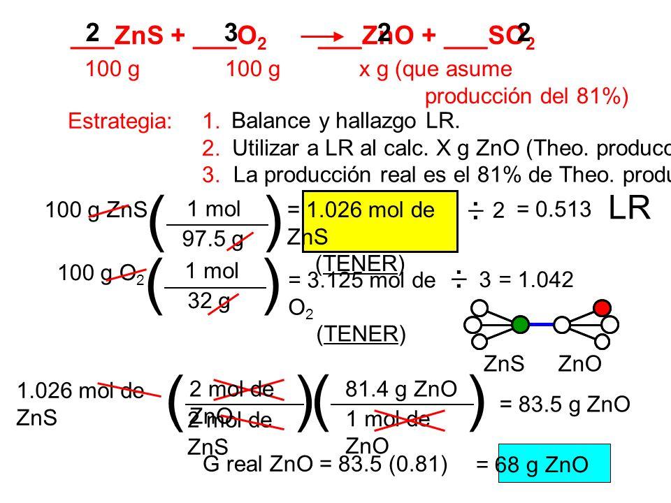 ___ZnS + ___O 2 ___ZnO + ___SO 2 100 g 100 g x g (que asume producción del 81%) Estrategia: 1. 2. 3. Balance y hallazgo LR. Utilizar a LR al calc. X g