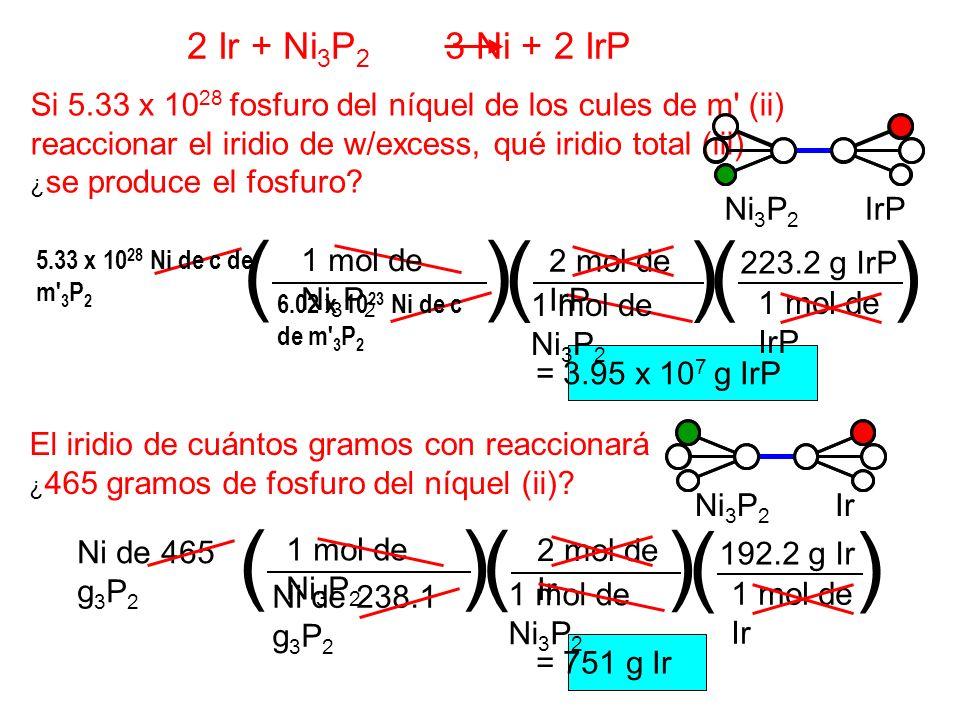 2 Ir + Ni 3 P 2 3 Ni + 2 IrP Si 5.33 x 10 28 fosfuro del níquel de los cules de m' (ii) reaccionar el iridio de w/excess, qué iridio total (iii) ¿ se