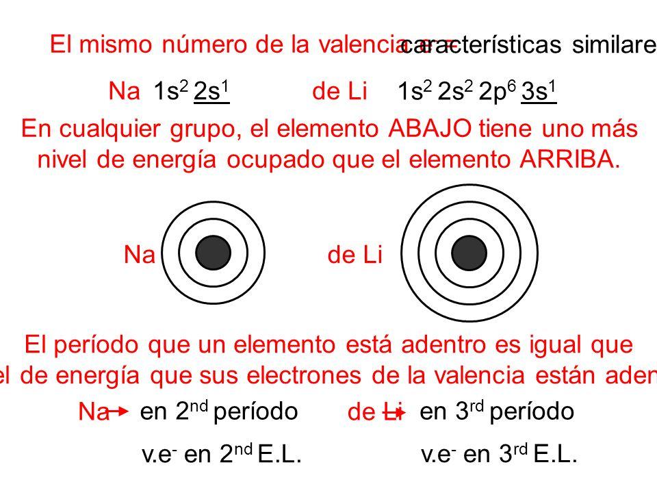El mismo número de la valencia e - = Na de Li En cualquier grupo, el elemento ABAJO tiene uno más nivel de energía ocupado que el elemento ARRIBA. car