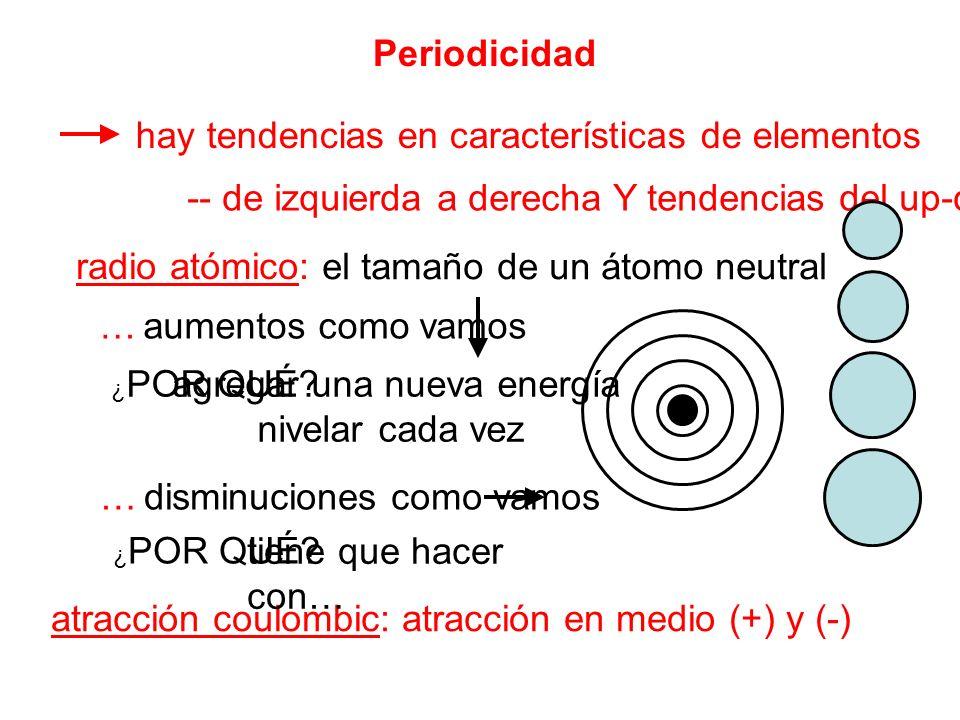 Periodicidad hay tendencias en características de elementos -- de izquierda a derecha Y tendencias del up-down radio atómico: el tamaño de un átomo ne