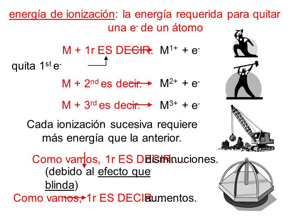 energía de ionización: la energía requerida para quitar una e - de un átomo M + 1r ES DECIR. M + 2 nd es decir. M + 3 rd es decir. Como vamos, 1r ES D