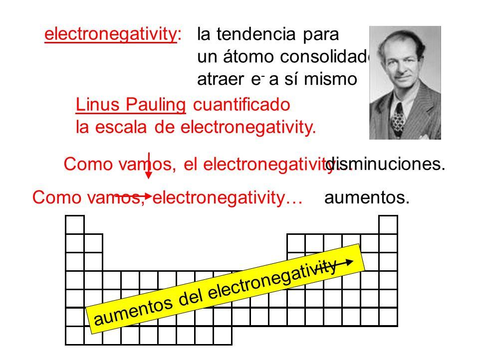 electronegativity: Linus Pauling cuantificado la escala de electronegativity. la tendencia para un átomo consolidado a atraer e - a sí mismo Como vamo