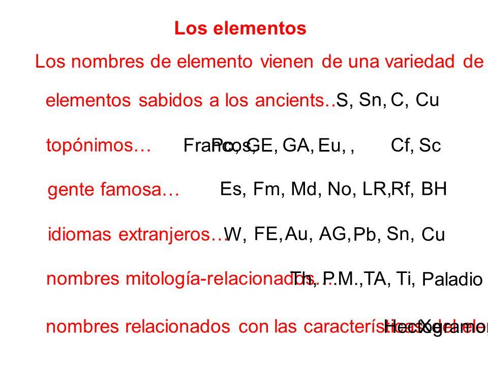 Los elementos elementos sabidos a los ancients… Los nombres de elemento vienen de una variedad de fuentes. topónimos… gente famosa… idiomas extranjero