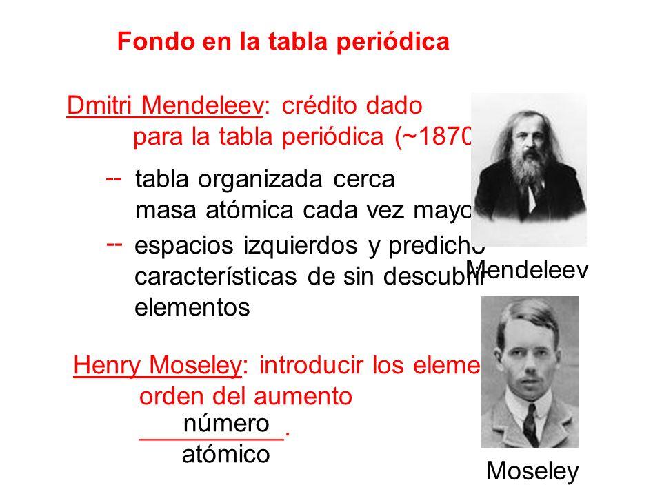 número atómico Fondo en la tabla periódica Dmitri Mendeleev: crédito dado para la tabla periódica (~1870) -- tabla organizada cerca masa atómica cada