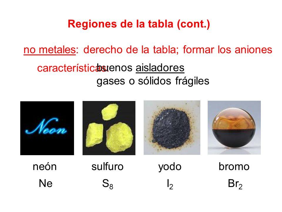 no metales: derecho de la tabla; formar los aniones características: buenos aisladores gases o sólidos frágiles Regiones de la tabla (cont.) Br 2 I2I2