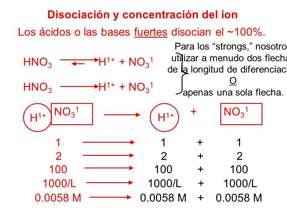 Disociación y concentración del ion Los ácidos o las bases fuertes disocian el ~100%. HNO 3 H 1+ + NO 3 1 Para los strongs, nosotros utilizar a menudo