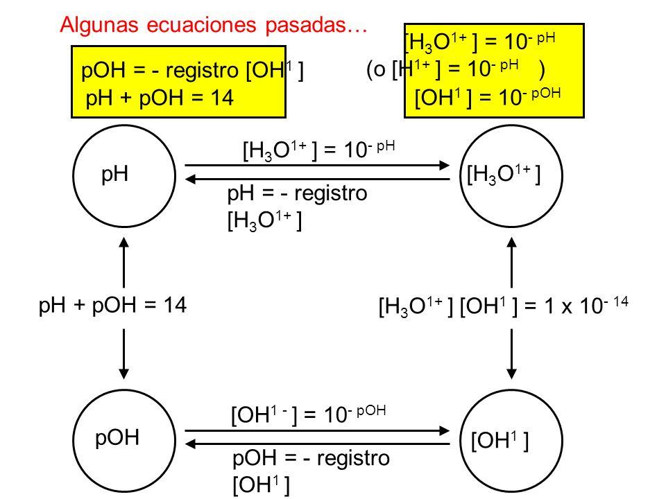Algunas ecuaciones pasadas… pOH = - registro [OH 1 ] pH + pOH = 14 [OH 1 ] = 10 - pOH [H 3 O 1+ ] = 10 - pH (o [H 1+ ] = 10 - pH ) pOH pH [OH 1 ] [H 3