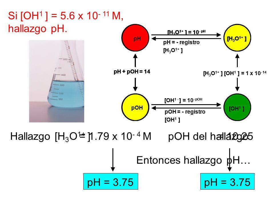 Si [OH 1 ] = 5.6 x 10 - 11 M, hallazgo pH. pOH pH [OH 1 ] [H 3 O 1+ ] pH + pOH = 14 [H 3 O 1+ ] [OH 1 ] = 1 x 10 - 14 [H 3 O 1+ ] = 10 - pH pH = - reg