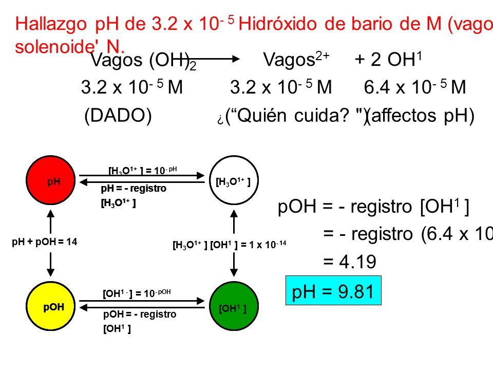 Hallazgo pH de 3.2 x 10 - 5 Hidróxido de bario de M (vagos (OH) 2 ) solenoide' N. Vagos (OH) 2 3.2 x 10 - 5 M 6.4 x 10 - 5 M ¿ (Quién cuida?