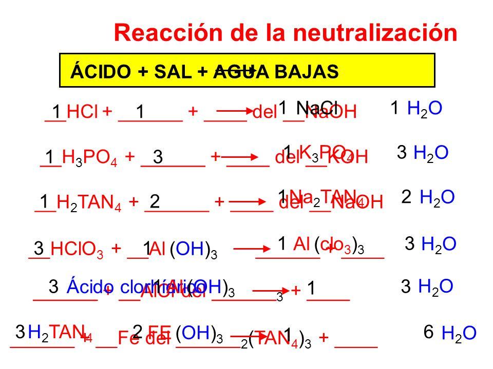 __HCl + ______ + ____ del __NaOH __H 3 PO 4 + ______ + ____ del __KOH __H 2 TAN 4 + ______ + ____ del __NaOH __HClO 3 + __Al (OH) 3 ______ + ____ ____