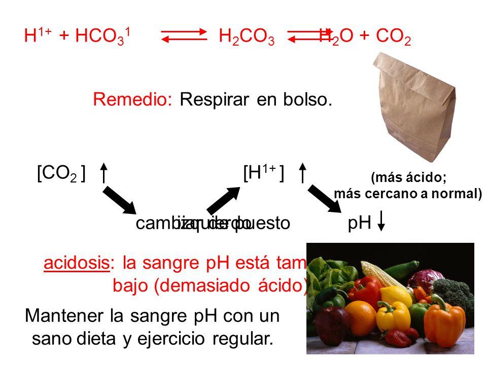 Remedio: Respirar en bolso. [CO 2 ] cambiar de puesto pH [H 1+ ] izquierdo (más ácido; más cercano a normal) H 1+ + HCO 3 1 H 2 CO 3 H 2 O + CO 2 acid