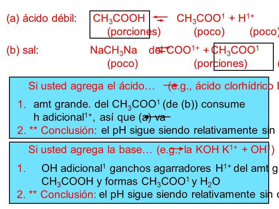 1. 2. ** Conclusión: Si usted agrega el ácido… (e.g., ácido clorhídrico H 1+ + Cl 1 ) 1. 2. ** Conclusión: Si usted agrega la base… (e.g., la KOH K 1+