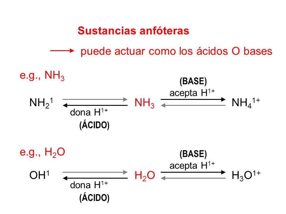 Sustancias anfóteras puede actuar como los ácidos O bases e.g., NH 3 NH 3 acepta H 1+ dona H 1+ (BASE) (ÁCIDO) NH 4 1+ NH 2 1 e.g., H 2 O H2OH2O acept