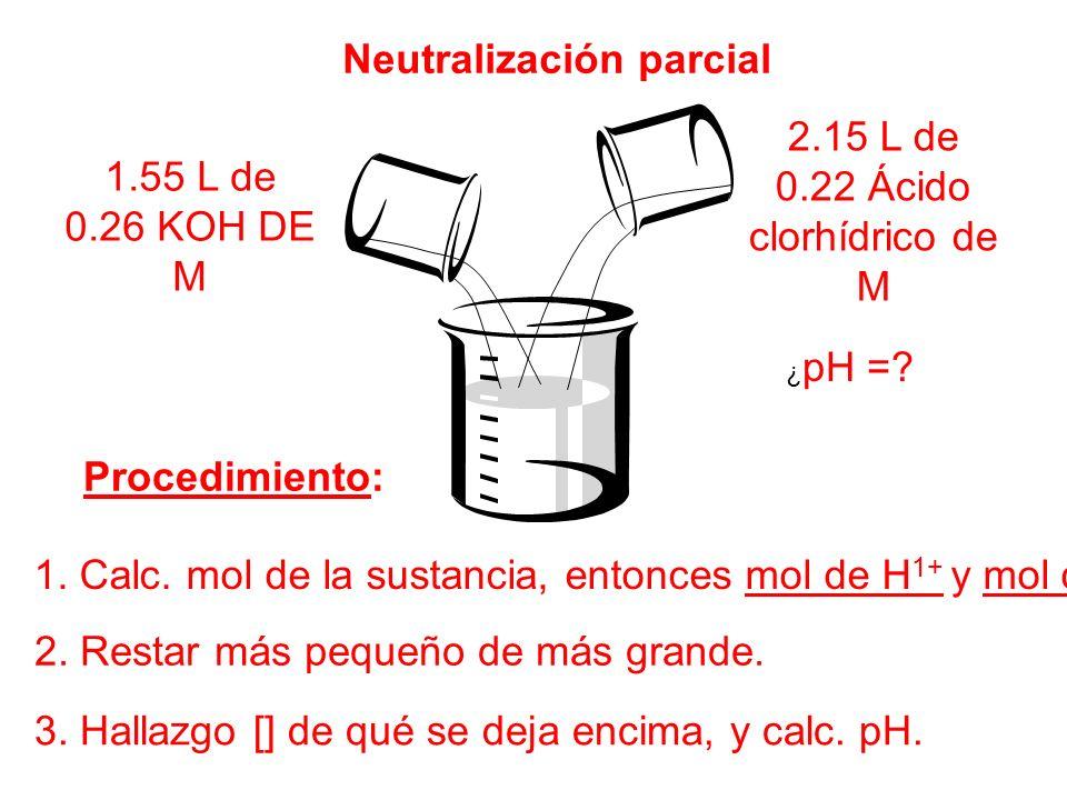 Neutralización parcial 1.55 L de 0.26 KOH DE M 2.15 L de 0.22 Ácido clorhídrico de M ¿ pH =? Procedimiento: 1. Calc. mol de la sustancia, entonces mol