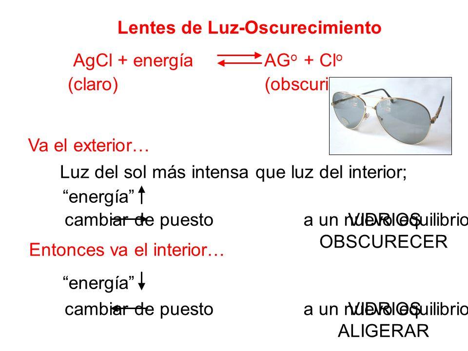 Lentes de Luz-Oscurecimiento AgCl + energía AG o + Cl o (claro)(obscuridad) Va el exterior… Entonces va el interior… Luz del sol más intensa que luz d