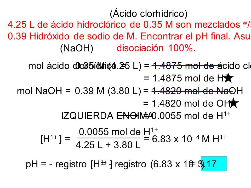 4.25 L de ácido hidroclórico de 0.35 M son mezclados w /3.80 L de 0.39 Hidróxido de sodio de M. Encontrar el pH final. Asumir disociación 100%. (Ácido