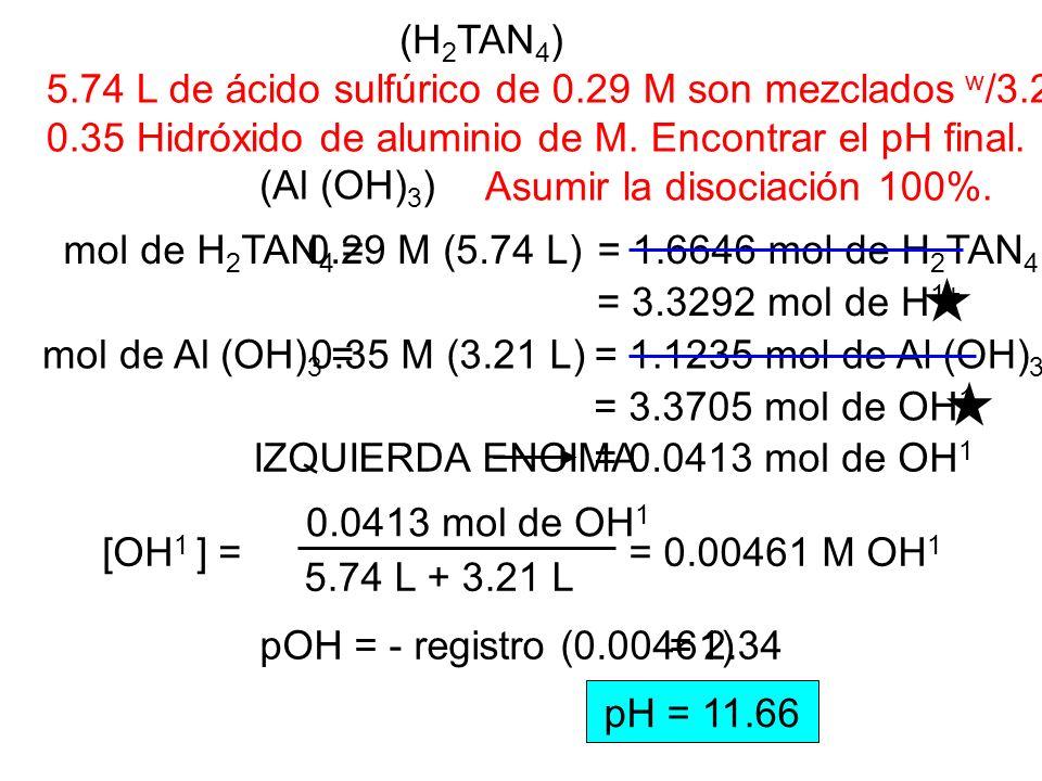 5.74 L de ácido sulfúrico de 0.29 M son mezclados w /3.21 L de 0.35 Hidróxido de aluminio de M. Encontrar el pH final. Asumir la disociación 100%. (H