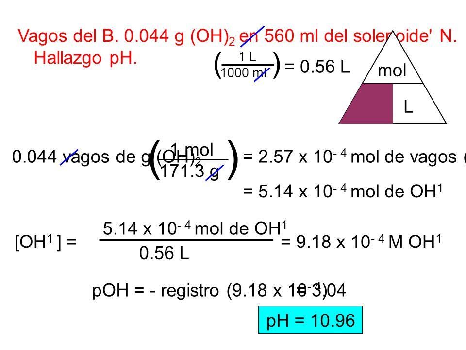 Vagos del B. 0.044 g (OH) 2 en 560 ml del solenoide' N. Hallazgo pH. = 0.56 L 1000 ml 1 L () 0.044 vagos de g (OH) 2 171.3 g 1 mol () = 2.57 x 10 - 4