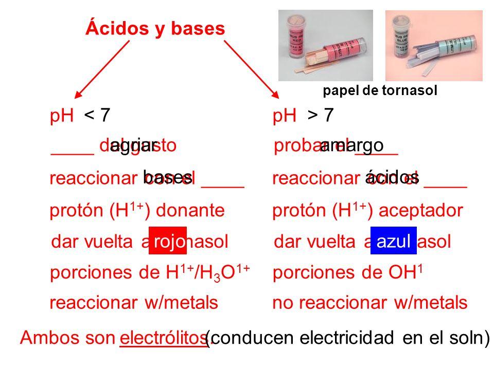< 7 Ácidos y bases pH ____ del gusto reaccionar con el ____ protón (H 1+ ) donante Ambos son electrólitos. dar vuelta al tornasol porciones de H 1+ /H
