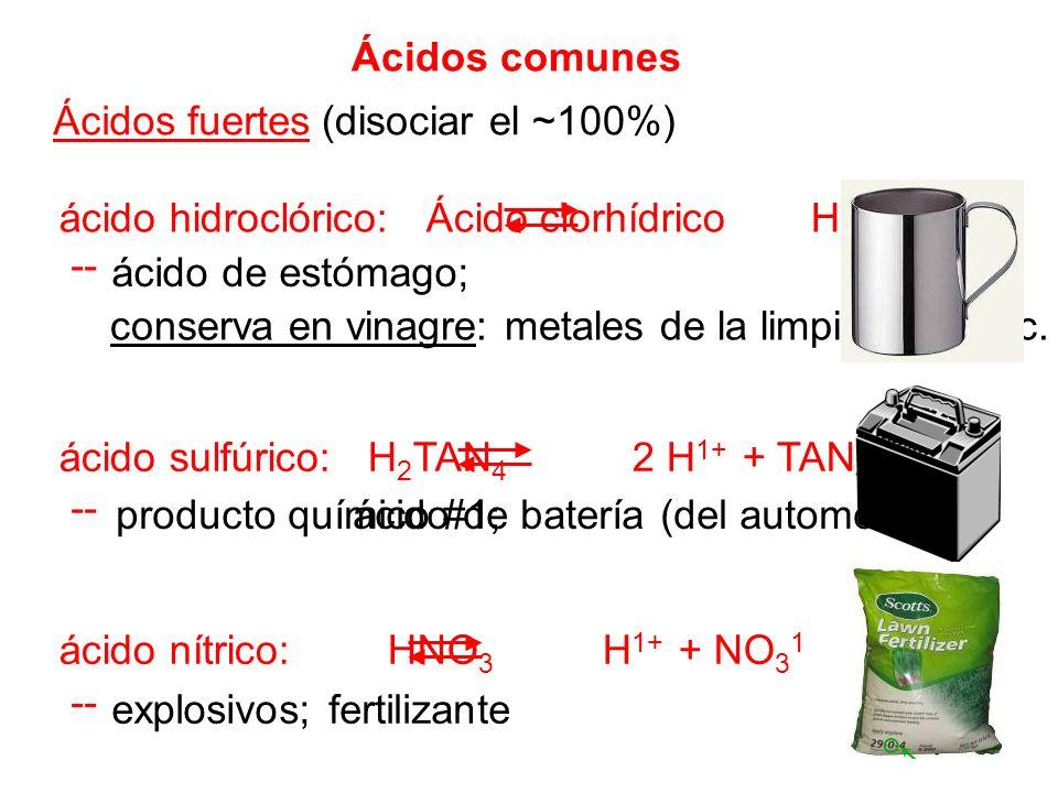Ácidos comunes Ácidos fuertes ácido de estómago; (disociar el ~100%) ácido hidroclórico: Ácido clorhídrico H 1+ + Cl 1 -- conserva en vinagre: metales