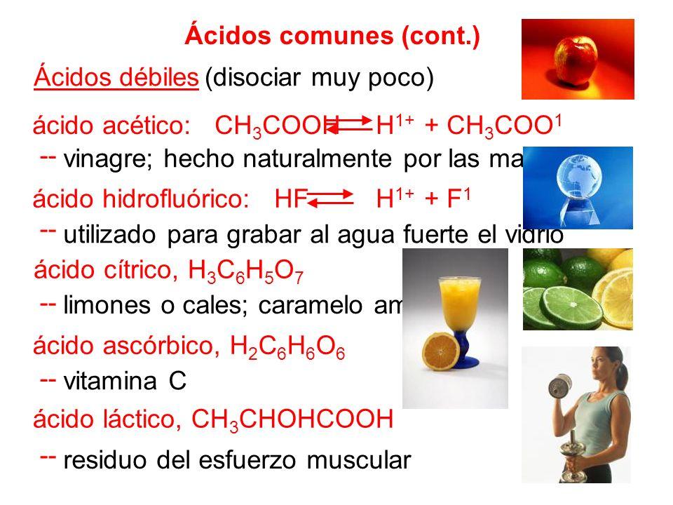 Ácidos comunes (cont.) Ácidos débiles (disociar muy poco) ácido acético: CH 3 COOH H 1+ + CH 3 COO 1 -- ácido hidrofluórico: HF H 1+ + F 1 -- ácido cí