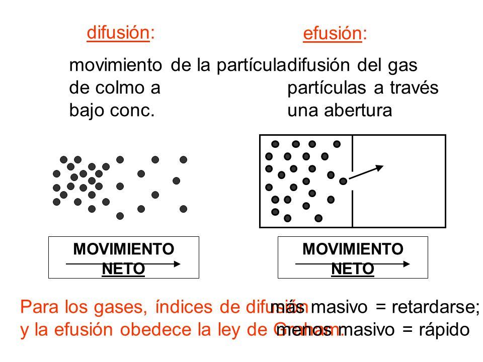 difusión: efusión: movimiento de la partícula de colmo a bajo conc. Para los gases, índices de difusión y la efusión obedece la ley de Graham: difusió