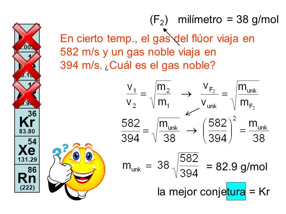 En cierto temp., el gas del flúor viaja en 582 m/s y un gas noble viaja en 394 m/s. ¿ Cuál es el gas noble? Él 2 4.003 Ne 10 20.180 AR 18 39.948 Kr 36