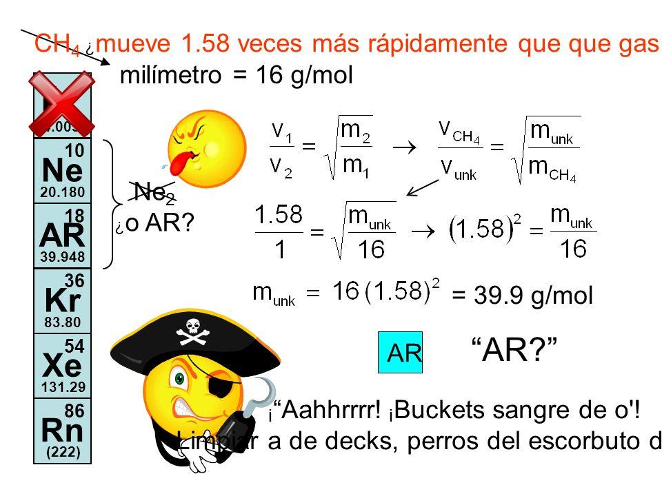 Él 2 4.003 Ne 10 20.180 AR 18 39.948 Kr 36 83.80 Xe 54 131.29 Rn 86 (222) milímetro = 16 g/mol = 39.9 g/mol AR CH 4 ¿ mueve 1.58 veces más rápidamente