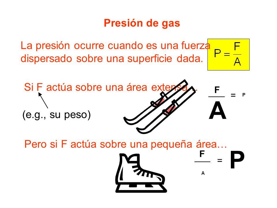 Presión de gas La presión ocurre cuando es una fuerza dispersado sobre una superficie dada. Si F actúa sobre una área extensa… Pero si F actúa sobre u