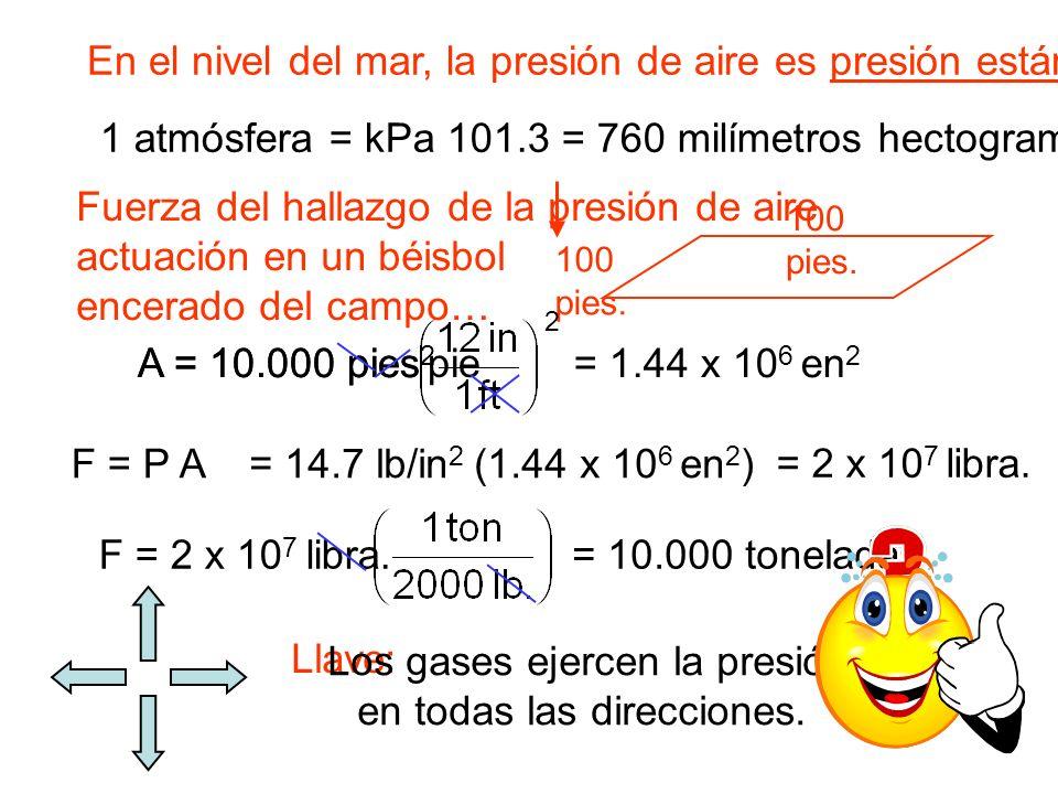 = 1.44 x 10 6 en 2 En el nivel del mar, la presión de aire es presión estándar: 1 atmósfera = kPa 101.3 = 760 milímetros hectogramo = 14.7 lb/in 2 = 2